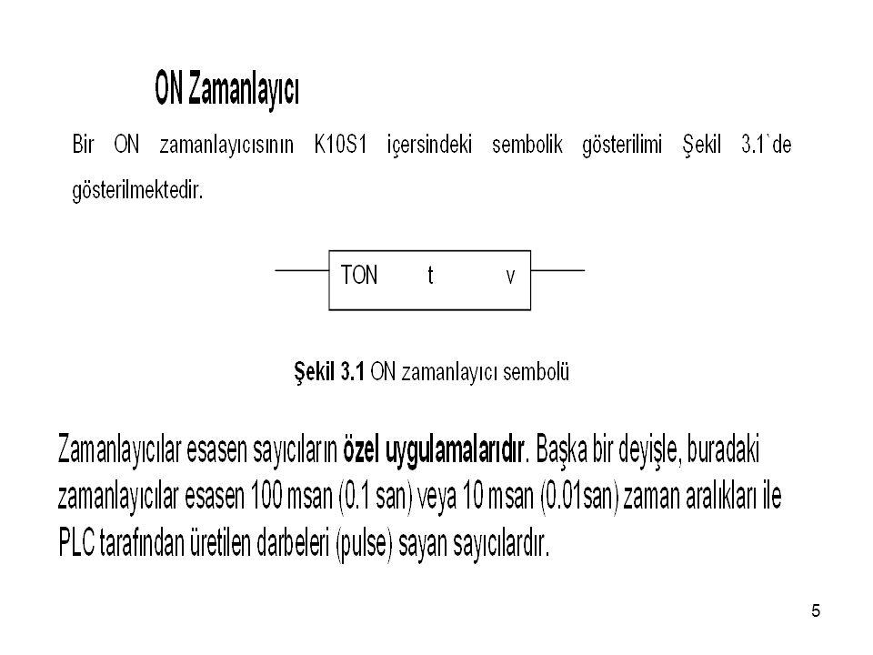 16 TON T02100100 0 P00T0023 P00 T0023 T021 ON zamanlayıcıgi rişi 0 30 (san)