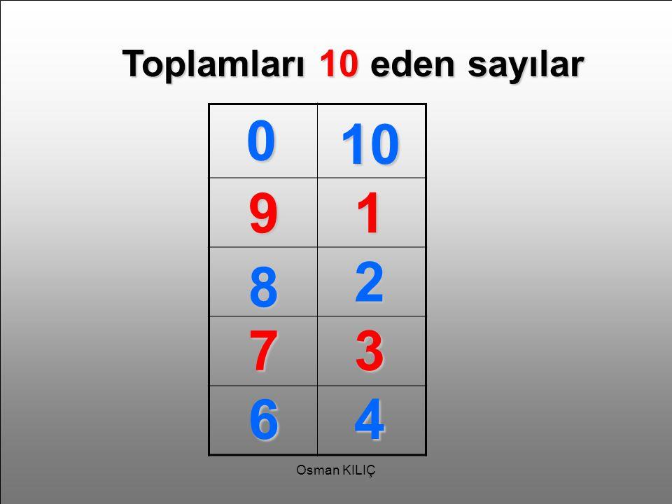 Toplamları 10 eden sayılar 0 10 91 8 2 73 64