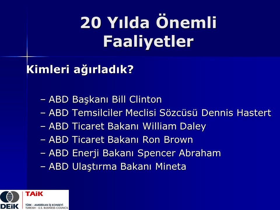 20 Yılda Önemli Faaliyetler Kimleri ağırladık? –ABD Başkanı Bill Clinton –ABD Temsilciler Meclisi Sözcüsü Dennis Hastert –ABD Ticaret Bakanı William D