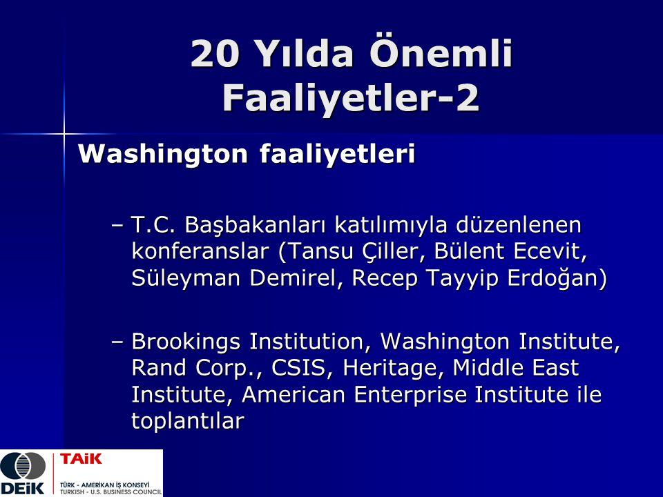 20 Yılda Önemli Faaliyetler-2 Washington faaliyetleri –T.C. Başbakanları katılımıyla düzenlenen konferanslar (Tansu Çiller, Bülent Ecevit, Süleyman De