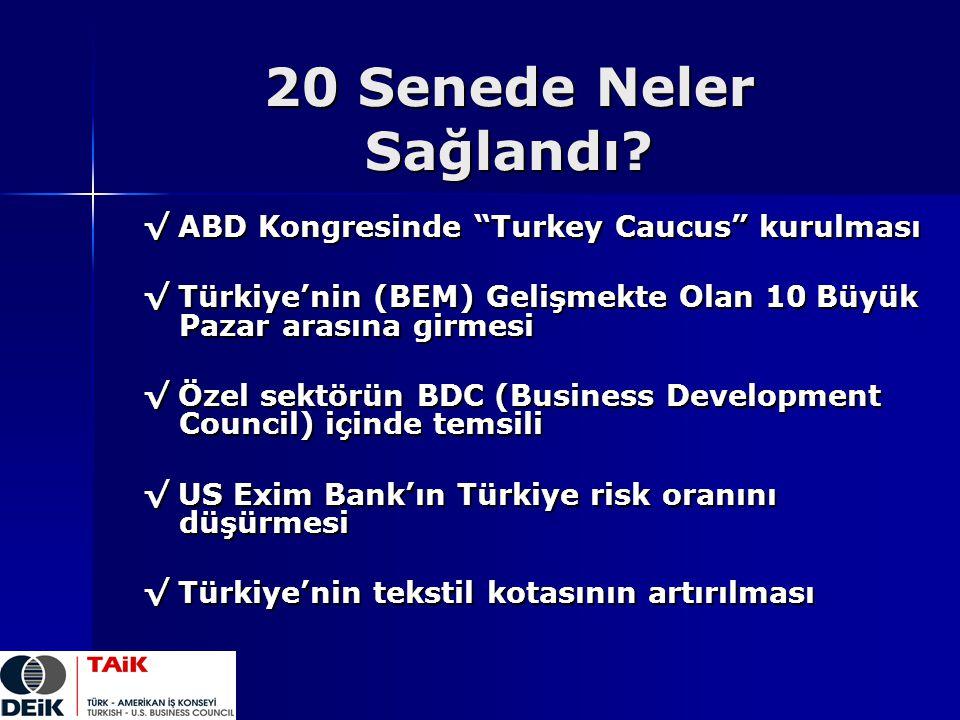 """20 Senede Neler Sağlandı? √ ABD Kongresinde """"Turkey Caucus"""" kurulması √ Türkiye'nin (BEM) Gelişmekte Olan 10 Büyük Pazar arasına girmesi √ Özel sektör"""
