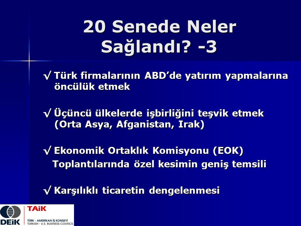 20 Senede Neler Sağlandı? -3 √ Türk firmalarının ABD'de yatırım yapmalarına öncülük etmek √ Üçüncü ülkelerde işbirliğini teşvik etmek (Orta Asya, Afga