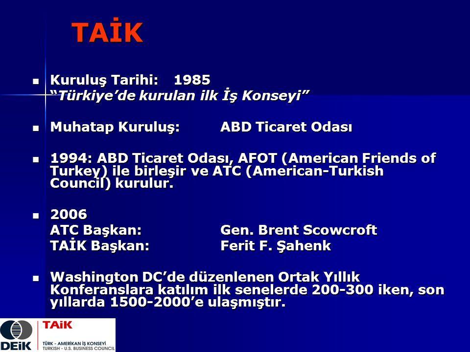 """TAİK TAİK Kuruluş Tarihi: 1985 Kuruluş Tarihi: 1985 """"Türkiye'de kurulan ilk İş Konseyi"""" Muhatap Kuruluş: ABD Ticaret Odası Muhatap Kuruluş: ABD Ticare"""