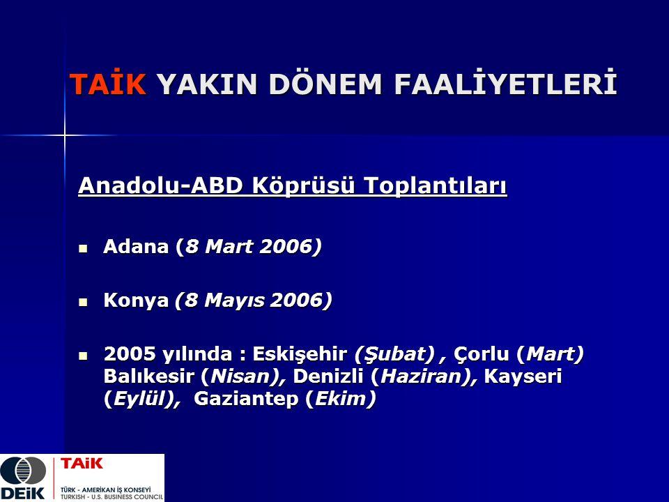 TAİK YAKIN DÖNEM FAALİYETLERİ Anadolu-ABD Köprüsü Toplantıları Adana (8 Mart 2006) Adana (8 Mart 2006) Konya (8 Mayıs 2006) Konya (8 Mayıs 2006) 2005