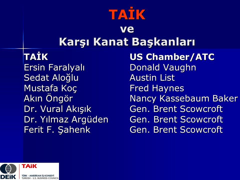 TAİK ve Karşı Kanat Başkanları TAİK Ersin Faralyalı Sedat Aloğlu Mustafa Koç Akın Öngör Dr. Vural Akışık Dr. Yılmaz Argüden Ferit F. Şahenk US Chamber