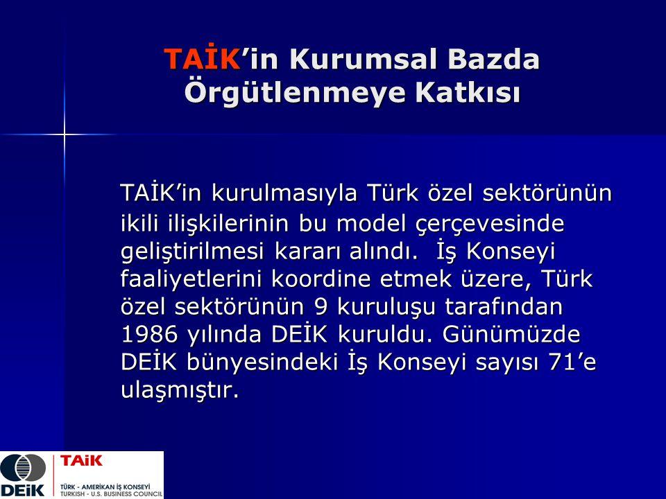 TAİK'in Kurumsal Bazda Örgütlenmeye Katkısı TAİK'in kurulmasıyla Türk özel sektörünün ikili ilişkilerinin bu model çerçevesinde geliştirilmesi kararı