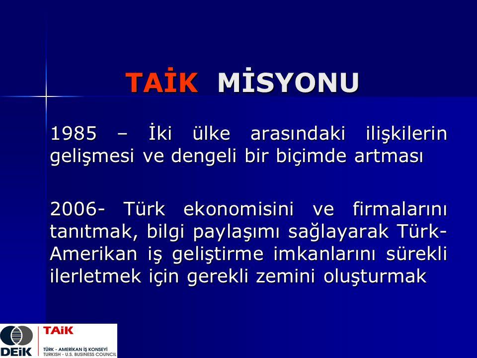 TAİK MİSYONU 1985 – İki ülke arasındaki ilişkilerin gelişmesi ve dengeli bir biçimde artması 2006- Türk ekonomisini ve firmalarını tanıtmak, bilgi pay