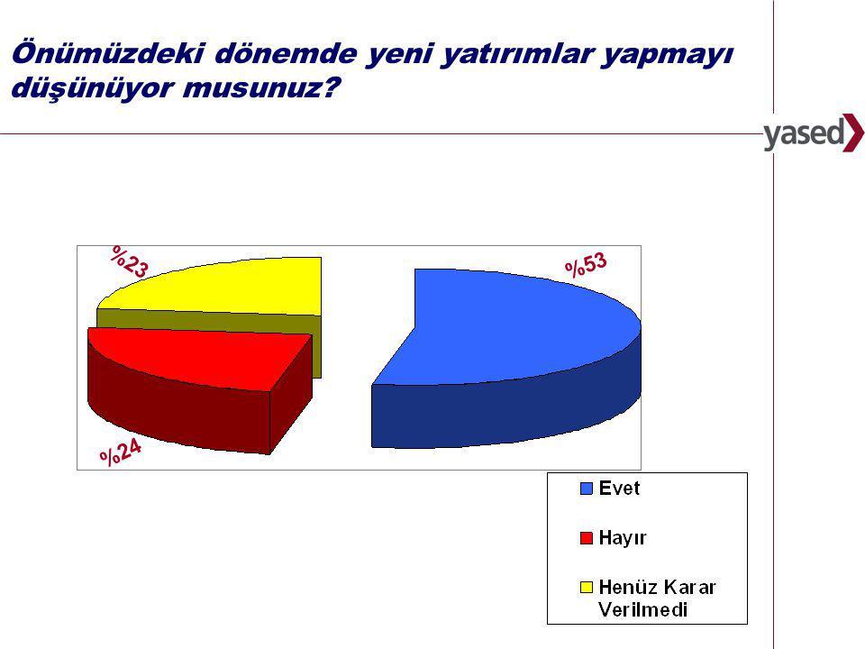 20 www.yased.org.tr Önümüzdeki dönemde yeni yatırımlar yapmayı düşünüyor musunuz? %23 %53 %24