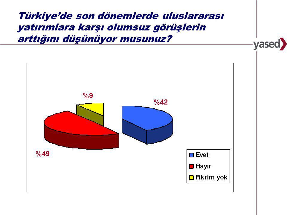 22 www.yased.org.tr Türkiye'de son dönemlerde uluslararası yatırımlara karşı olumsuz görüşlerin arttığını düşünüyor musunuz.
