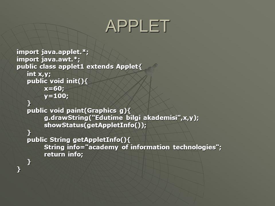 APPLET  Yazdığımız java dosyasını derleyin, derlediğiniz dosyaya ait.class dosyasını bir HTML dosyasına gömmeniz gerekir.