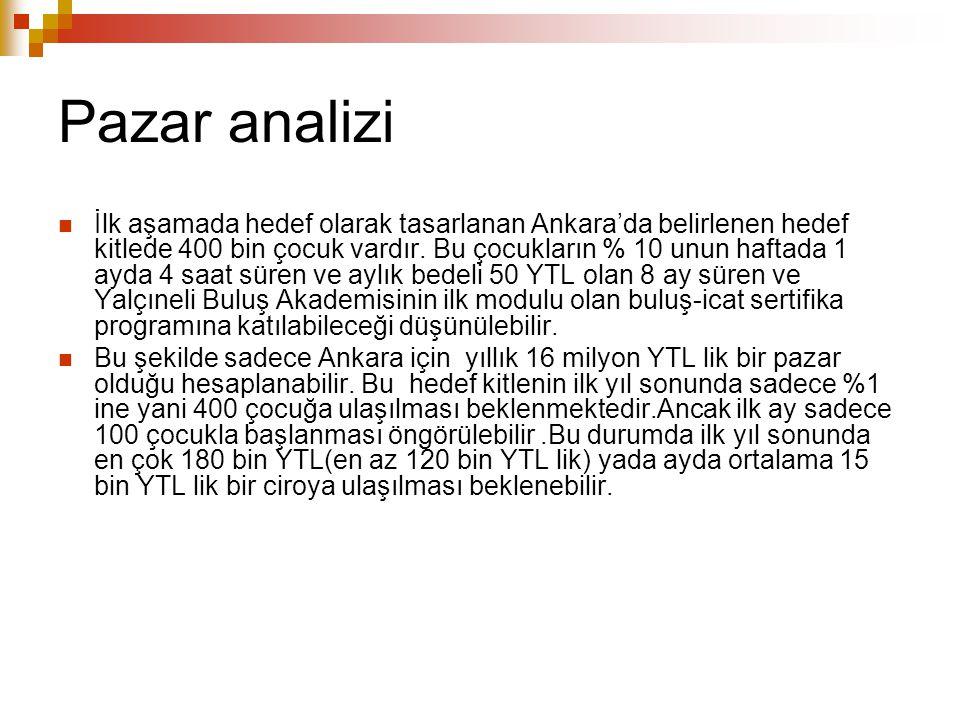 Pazar analizi İlk aşamada hedef olarak tasarlanan Ankara'da belirlenen hedef kitlede 400 bin çocuk vardır. Bu çocukların % 10 unun haftada 1 ayda 4 sa