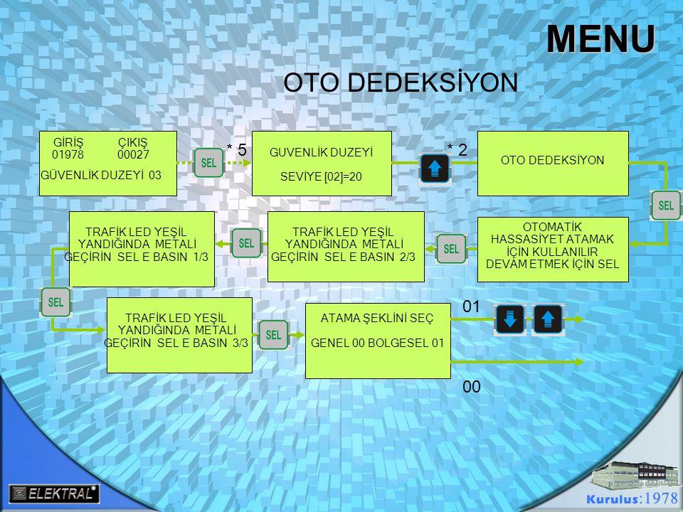 GENEL 00 BOLGESEL 01 [53] OTO DEDEKSİYON OTOMATİK HASSASİYET ATAMA İÇİN SEL TUŞUNA BASINIZ BOLGE[01] OTO DEDEKSİYON OTOMATİK HASSASİYET ATAMA İÇİN SEL TUŞUNA BASINIZ BOLGE[53] OTO DEDEKSİYON OTOMATİK HASSASİYET ATAMA İÇİN SEL TUŞUNA BASINIZ DUZEY[AD]=53 OTO HASSASİYET GİRİŞ ÇIKIŞ 01978 00027 GUVENLİK DUZEYİ 03 01 MENU MENU OTO DEDEKSİYON