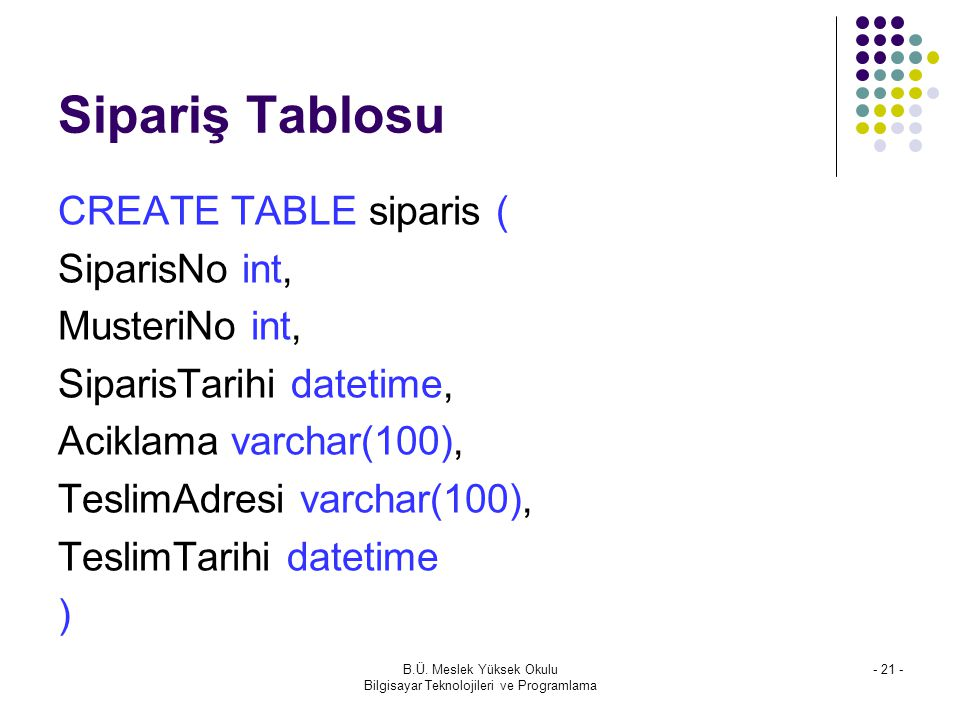 B.Ü. Meslek Yüksek Okulu Bilgisayar Teknolojileri ve Programlama - 21 - Sipariş Tablosu CREATE TABLE siparis ( SiparisNo int, MusteriNo int, SiparisTa