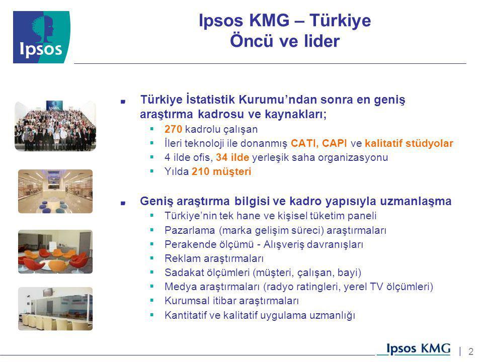 2 | Ipsos KMG – Türkiye Öncü ve lider Türkiye İstatistik Kurumu'ndan sonra en geniş araştırma kadrosu ve kaynakları;  270 kadrolu çalışan  İleri tek