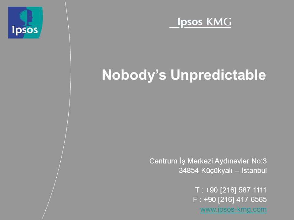 Nobody's Unpredictable Centrum İş Merkezi Aydınevler No:3 34854 Küçükyalı – İstanbul T : +90 [216] 587 1111 F : +90 [216] 417 6565 www.ipsos-kmg.com w