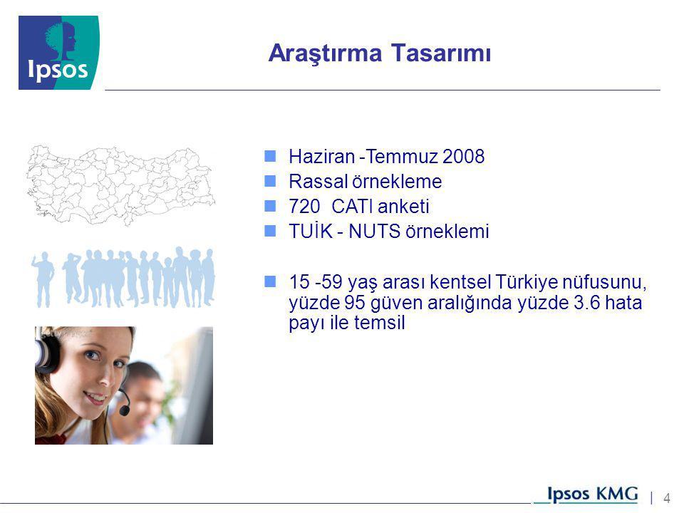 4 | Araştırma Tasarımı Haziran -Temmuz 2008 Rassal örnekleme 720 CATI anketi TUİK - NUTS örneklemi 15 -59 yaş arası kentsel Türkiye nüfusunu, yüzde 95
