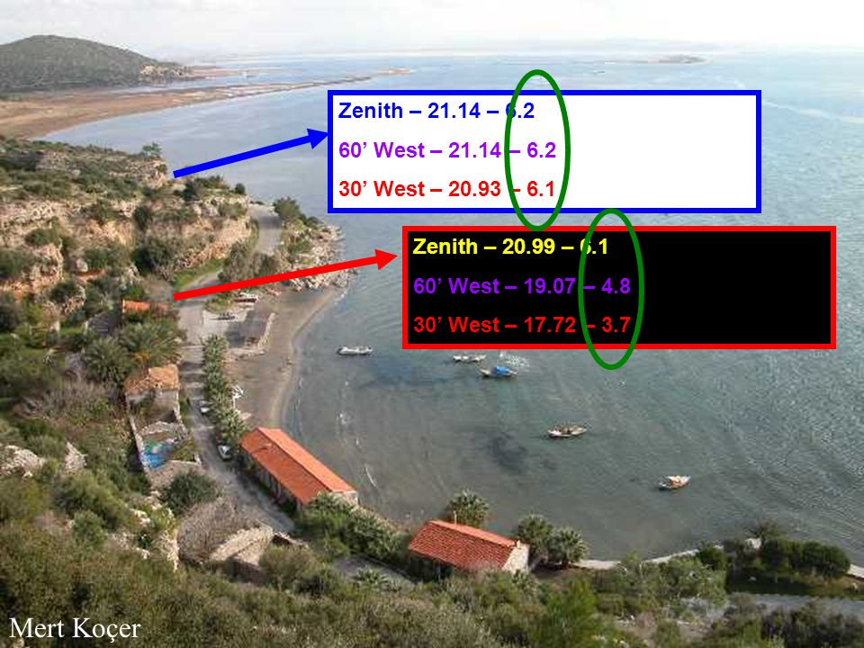 Zenith – 21.14 – 6.2 60' West – 21.14 – 6.2 30' West – 20.93 – 6.1 Zenith – 20.99 – 6.1 60' West – 19.07 – 4.8 30' West – 17.72 – 3.7 Mert Koçer