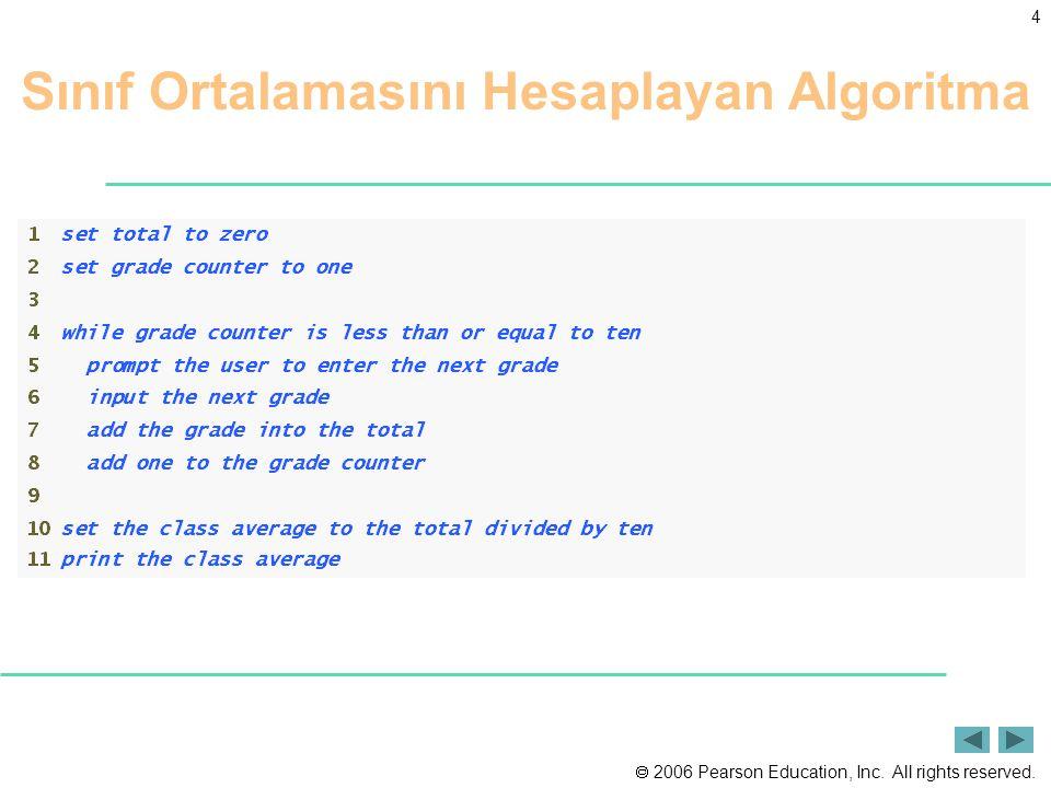  2006 Pearson Education, Inc. All rights reserved. 4 Sınıf Ortalamasını Hesaplayan Algoritma