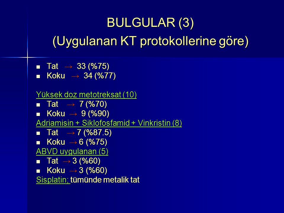 BULGULAR (4) (Cinsiyete göre ) Kızlar (19) Tat → 11 (%57.8) Tat → 11 (%57.8) Koku → 14 (%73.6) Koku → 14 (%73.6) Erkekler (25) Tat → 22 (%88) Tat → 22 (%88) Koku → 20 (%80) Koku → 20 (%80)