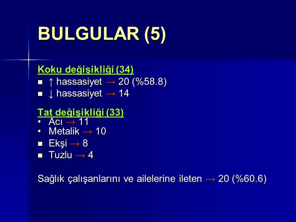 BULGULAR (5) Koku değişikliği (34) ↑ hassasiyet → 20 (%58.8) ↑ hassasiyet → 20 (%58.8) ↓ hassasiyet → 14 ↓ hassasiyet → 14 Tat değişikliği (33) Acı → 11Acı → 11 Metalik → 10Metalik → 10 Ekşi → 8 Ekşi → 8 Tuzlu → 4 Tuzlu → 4 Sağlık çalışanlarını ve ailelerine ileten → 20 (%60.6)
