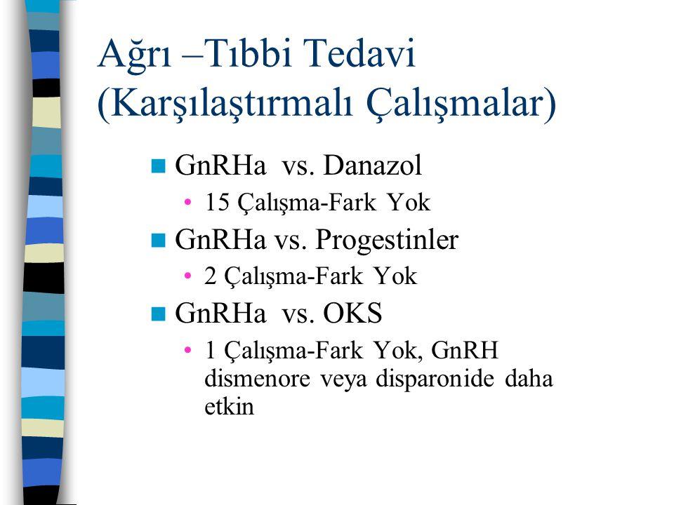 Ağrı –Tıbbi Tedavi (Karşılaştırmalı Çalışmalar) GnRHa vs. Danazol 15 Çalışma-Fark Yok GnRHa vs. Progestinler 2 Çalışma-Fark Yok GnRHa vs. OKS 1 Çalışm