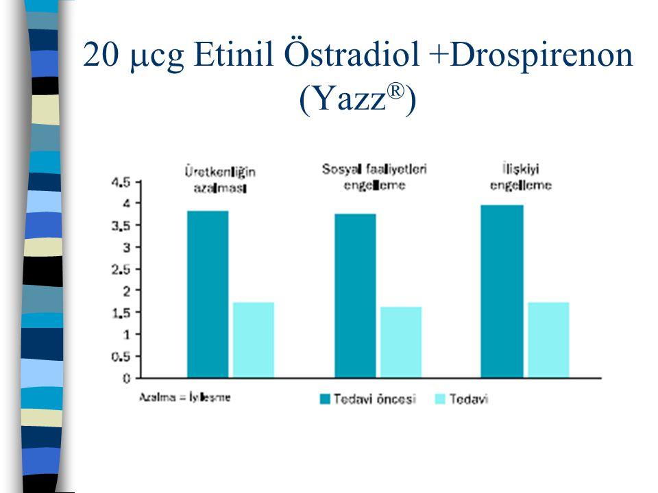 20  cg Etinil Östradiol +Drospirenon (Yazz ® )