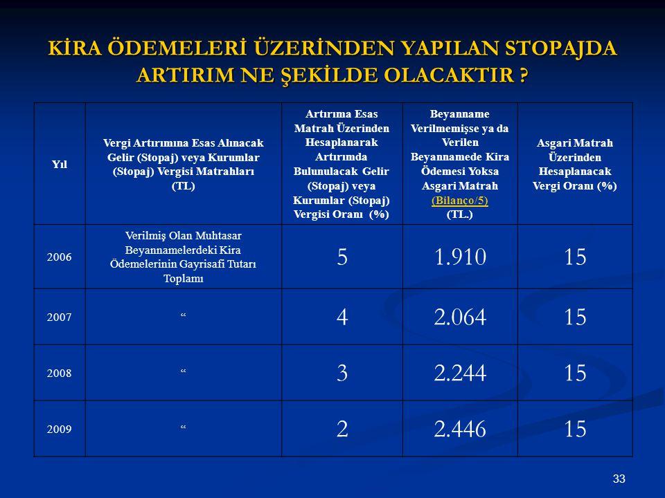 33 KİRA ÖDEMELERİ ÜZERİNDEN YAPILAN STOPAJDA ARTIRIM NE ŞEKİLDE OLACAKTIR ? Yıl Vergi Artırımına Esas Alınacak Gelir (Stopaj) veya Kurumlar (Stopaj) V