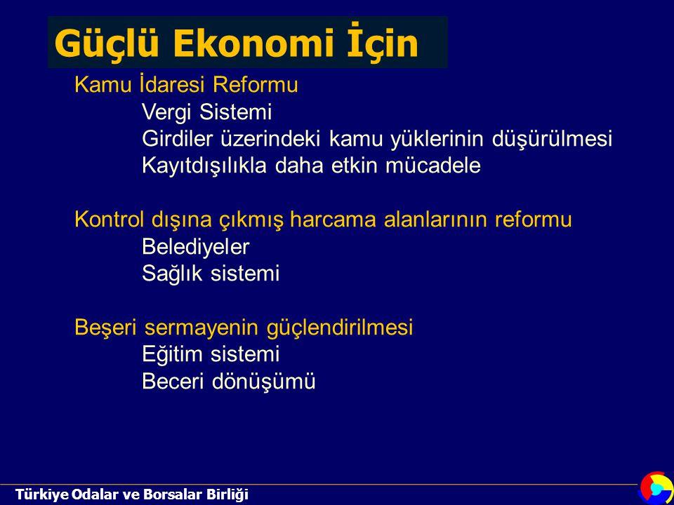 Türkiye Odalar ve Borsalar Birliği Kamu İdaresi Reformu Vergi Sistemi Girdiler üzerindeki kamu yüklerinin düşürülmesi Kayıtdışılıkla daha etkin mücadele Kontrol dışına çıkmış harcama alanlarının reformu Belediyeler Sağlık sistemi Beşeri sermayenin güçlendirilmesi Eğitim sistemi Beceri dönüşümü Güçlü Ekonomi İçin
