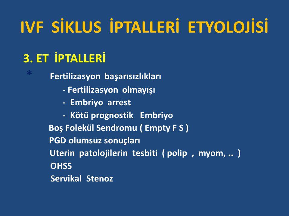 IVF SİKLUS İPTALLERİ ETYOLOJİSİ 3.