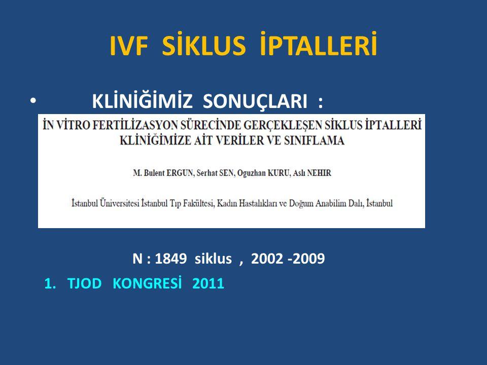 IVF SİKLUS İPTALLERİ KLİNİĞİMİZ SONUÇLARI : N : 1849 siklus, 2002 -2009 1. TJOD KONGRESİ 2011