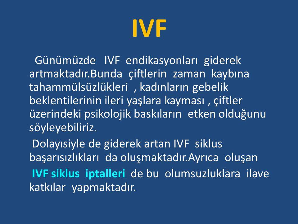 IVF Bu sebeple IVF tedavileri öncesinde IVF de başarıyı artırmak adına siklus iptalleri risklerinin irdelenmesi ve konunun sırlarının çözümlenmesi önemli bir yaklaşımdır.