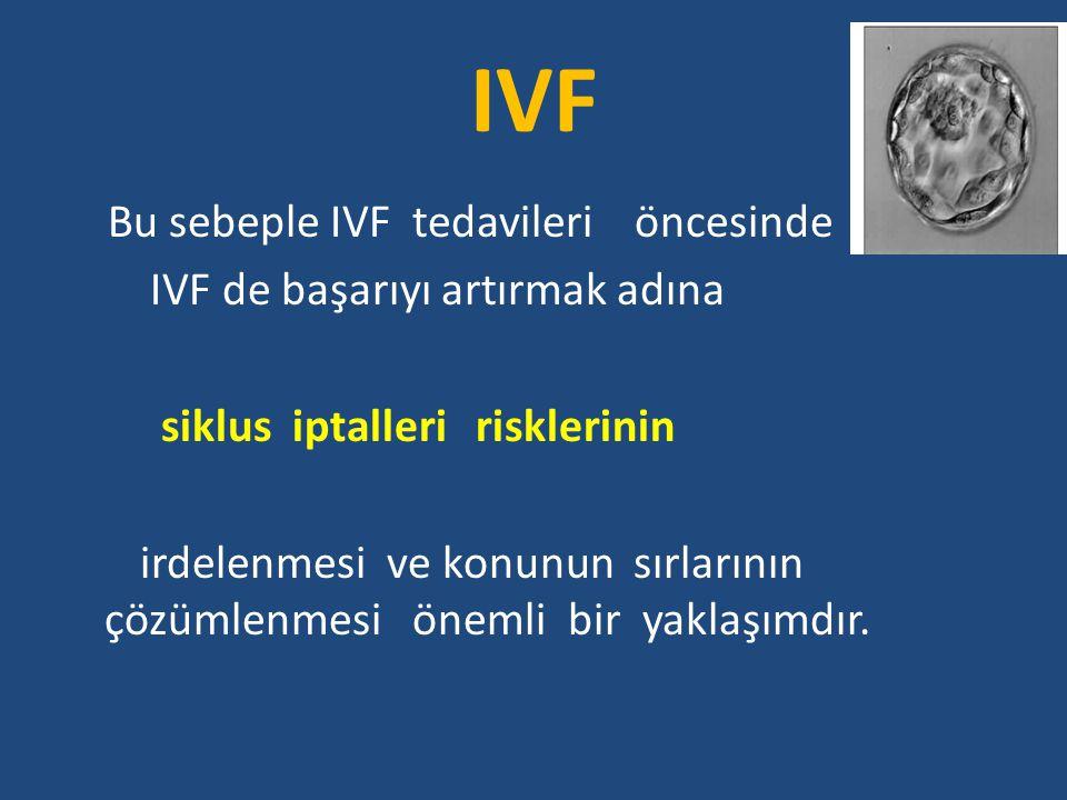 IVF SİKLUS İPTALLERİ Reprod Biol Endocrinol.2011 Aug 15;9:115.