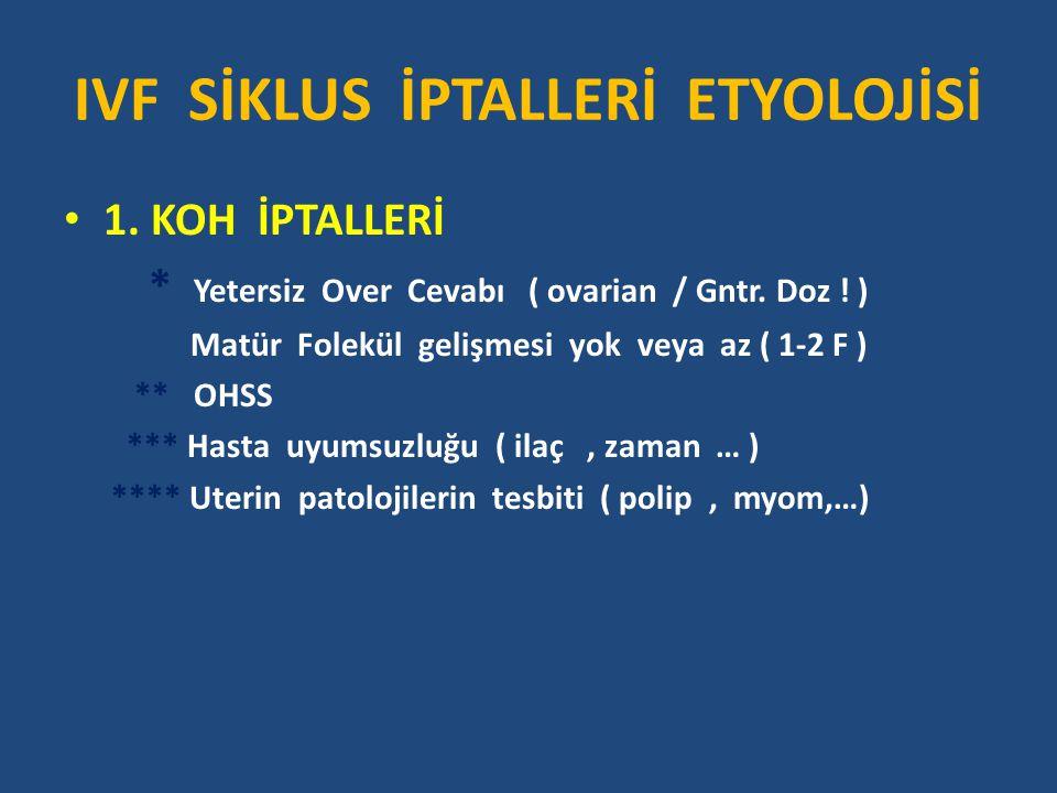 IVF SİKLUS İPTALLERİ ETYOLOJİSİ 2.