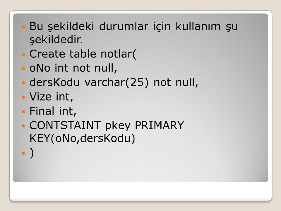 Bu şekildeki durumlar için kullanım şu şekildedir. Create table notlar( oNo int not null, dersKodu varchar(25) not null, Vize int, Final int, CONTSTAI