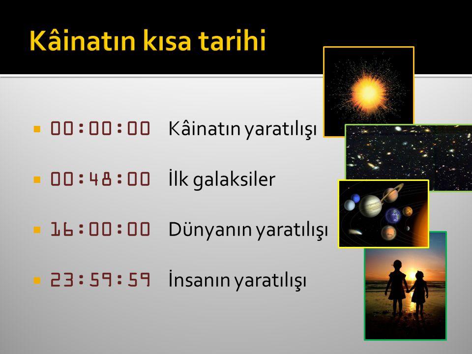  00:00:00 Kâinatın yaratılışı  00:48:00 İlk galaksiler  16:00:00 Dünyanın yaratılışı  23:59:59 İnsanın yaratılışı