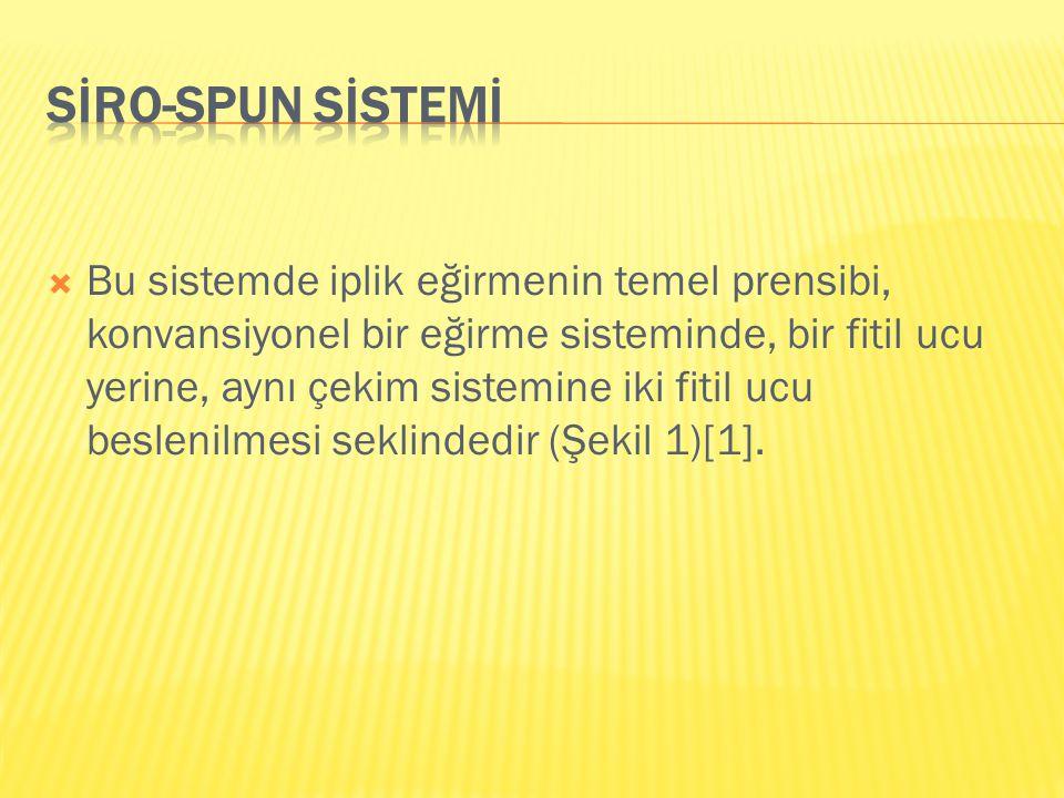  1.USTA, İ.; ve KALKAN, D.
