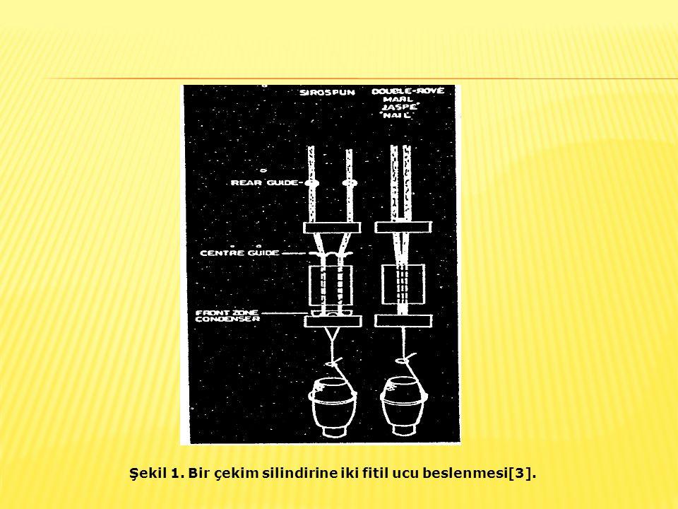  Siro-spun yöntemi ile üretilen iplikler iki kat olmalarına rağmen, ipliklerin görüntüsü tek kat iplik görüntüsüne benzemektedir.