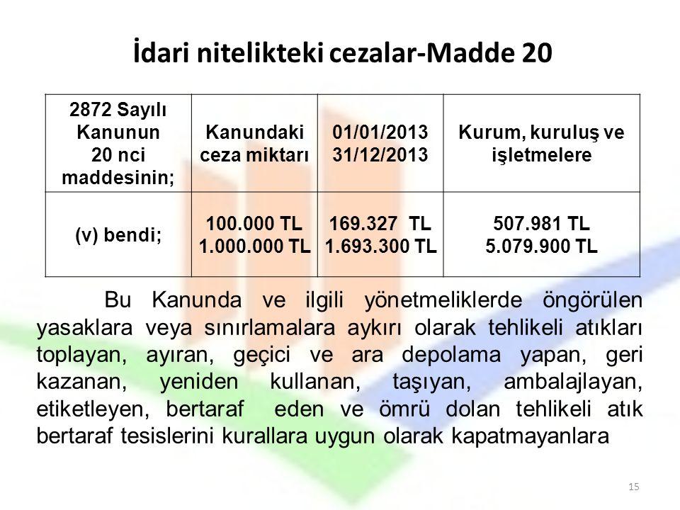 2872 Sayılı Kanunun 20 nci maddesinin; Kanundaki ceza miktarı 01/01/2013 31/12/2013 Kurum, kuruluş ve işletmelere (v) bendi; 100.000 TL 1.000.000 TL 1