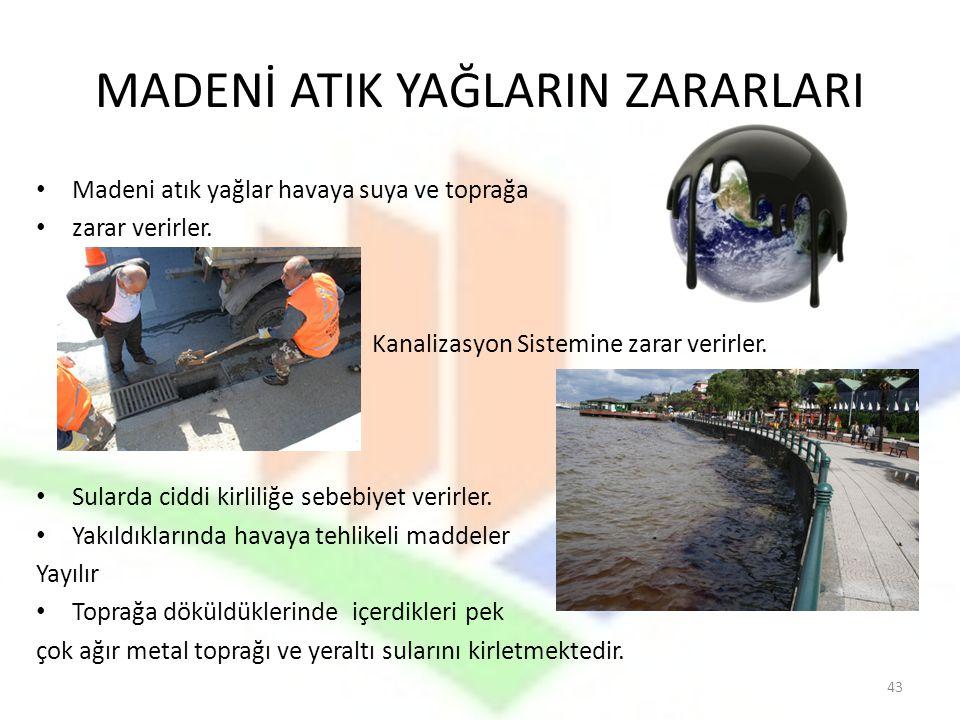 MADENİ ATIK YAĞLARIN ZARARLARI Madeni atık yağlar havaya suya ve toprağa zarar verirler. Kanalizasyon Sistemine zarar verirler. Sularda ciddi kirliliğ
