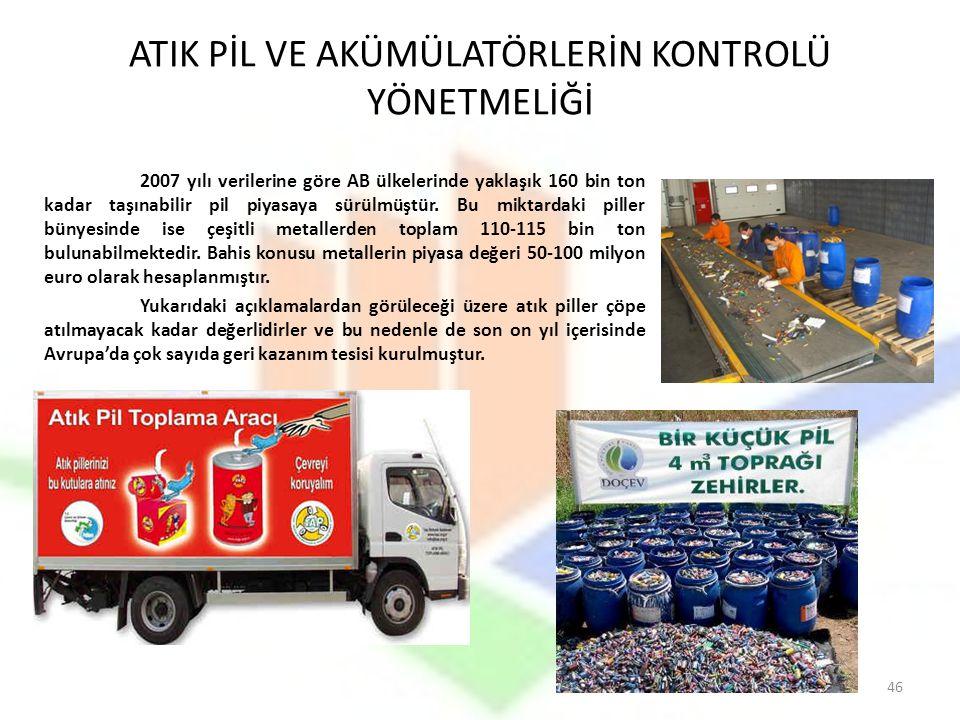 ATIK PİL VE AKÜMÜLATÖRLERİN KONTROLÜ YÖNETMELİĞİ 46 2007 yılı verilerine göre AB ülkelerinde yaklaşık 160 bin ton kadar taşınabilir pil piyasaya sürül