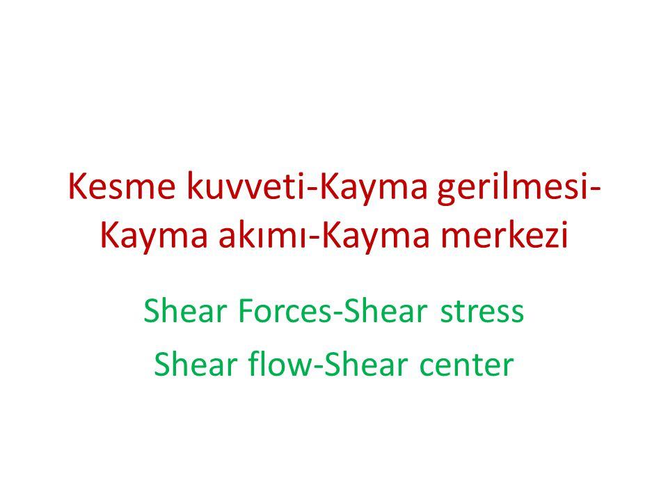 Kesme kuvveti-Kayma gerilmesi- Kayma akımı-Kayma merkezi Shear Forces-Shear stress Shear flow-Shear center