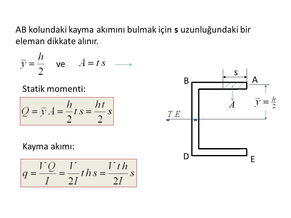 AB kolundaki kayma akımını bulmak için s uzunluğundaki bir eleman dikkate alınır. s A B D E A ve Statik momenti: Kayma akımı:
