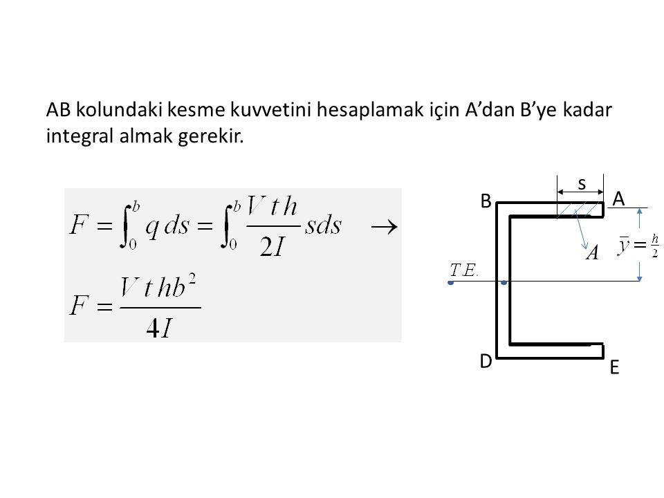 AB kolundaki kesme kuvvetini hesaplamak için A'dan B'ye kadar integral almak gerekir. s A B D E A