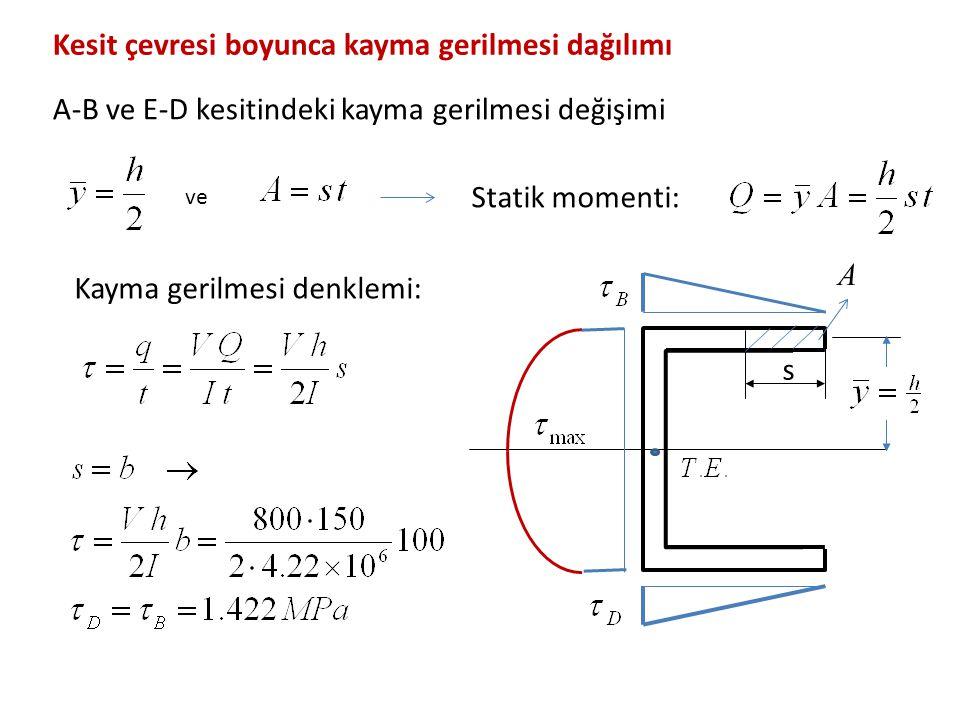 s A ve Statik momenti: Kayma gerilmesi denklemi: Kesit çevresi boyunca kayma gerilmesi dağılımı A-B ve E-D kesitindeki kayma gerilmesi değişimi