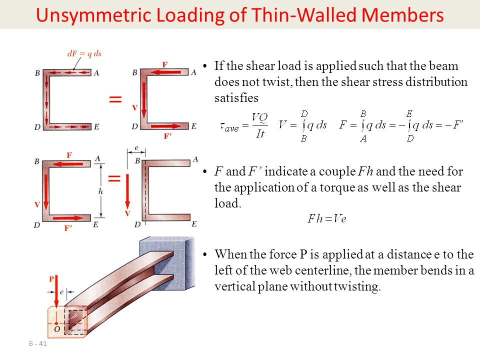 6 - 41 When the force P is applied at a distance e to the left of the web centerline, the member bends in a vertical plane without twisting. Unsymmetr