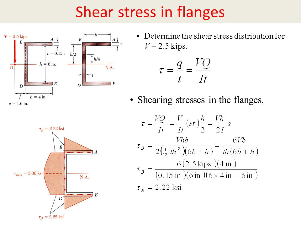 Shear stress in flanges Determine the shear stress distribution for V = 2.5 kips. Shearing stresses in the flanges,