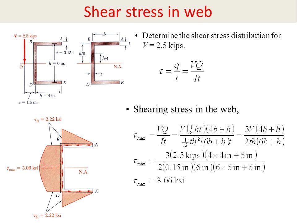 6 - 46 Shear stress in web Determine the shear stress distribution for V = 2.5 kips. Shearing stress in the web,
