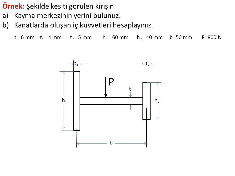 t1t1 t2t2 b P h1h1 h2h2 Örnek: Şekilde kesiti görülen kirişin a)Kayma merkezinin yerini bulunuz. b)Kanatlarda oluşan iç kuvvetleri hesaplayınız. t =6