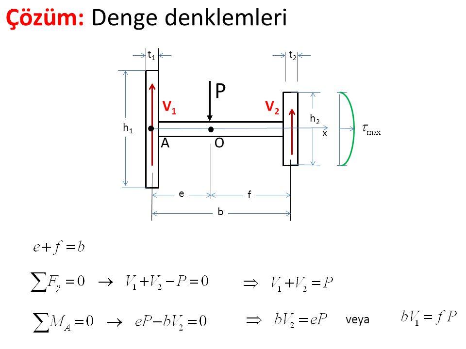 Çözüm: Denge denklemleri veya t1t1 t2t2 e f b P h1h1 h2h2 V1V1 V2V2 AO x