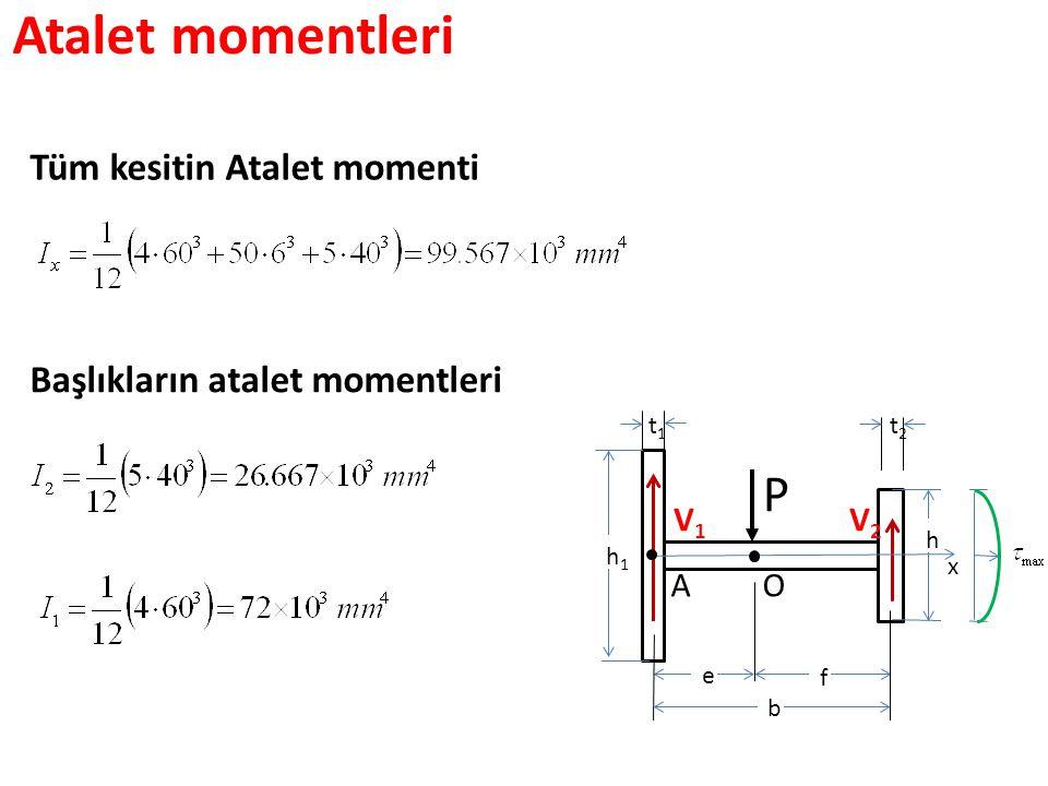 Atalet momentleri Tüm kesitin Atalet momenti Başlıkların atalet momentleri t1t1 t2t2 e f b P h1h1 h2h2 V1V1 V2V2 AO x